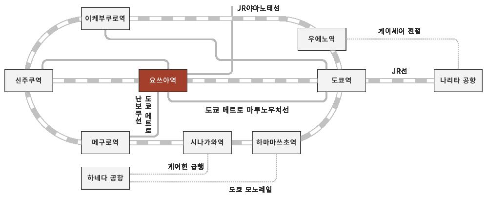 주요 역에서 요쓰야역까지의 노선도를 표시합니다.